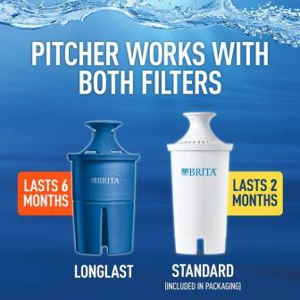 Brita longlast water pitcher