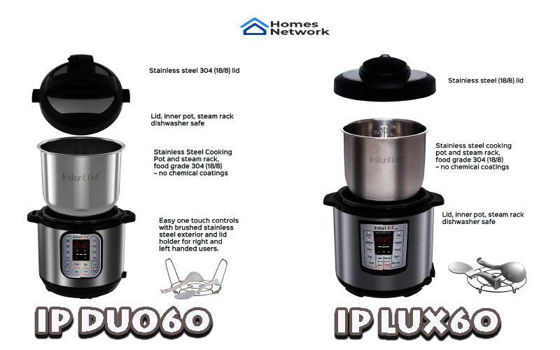 IP DUO60 vs LUX60