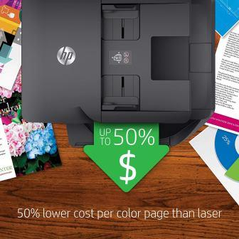 HP OfficeJet 6968 review